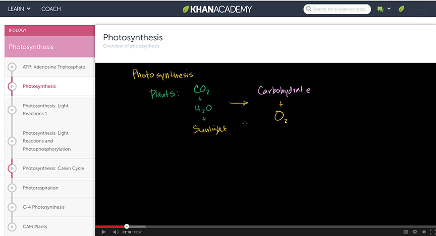 Photosynthesis Web Resources Educational Sites